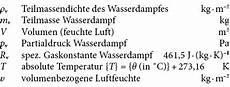 3 3 luftfeuchtigkeit und dfdruck kondensation bauphysik