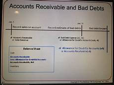 chapter 8 reporting and interpreting receivables bad debt expense and interest revenue