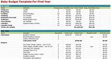 first year baby budget template soft templates