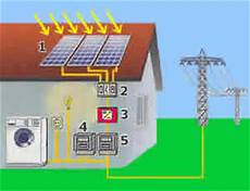epp solar photovoltaik und solarprodukte
