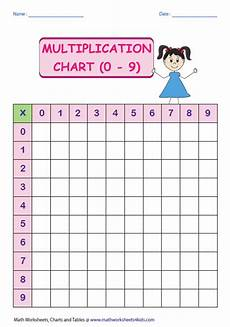 multiplication list worksheet 4481 multiplication times tables 1 12 blank brokeasshome