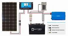 solar calculator and diy wiring diagrams solar power system solar panel system solar panels