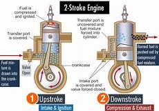 2 stroke engine diagram intake 2 stroke vs 4 stroke engine what s the difference chainsaw journal