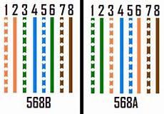 Rj45 Wiring Diagram Cat5 24h Schemes