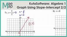 kutasoftware algebra 1 graphing lines slope intercept