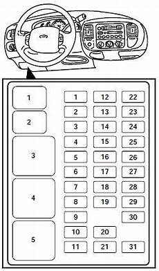 2000 Ford F 250 Fuse Diagram Heater by Ford F 250 Light Duty 1997 1999 Fuse Box Diagram