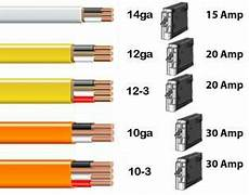 how to read the numbers on electrical wiring to run within walls home improvement stack exchange
