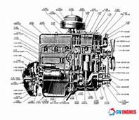 Chevy Inline 6 Engine Chevrolet Six Cylinder Motor Family
