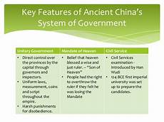 government in ancient china