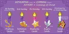 all about advent an advent ageous offer visually explained