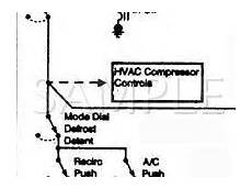 1999 chevrolet k2500 wiring diagram repair diagrams for 1999 chevrolet k2500 suburban engine transmission lighting ac electrical