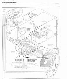 club car wiring diagram gas free wiring diagram