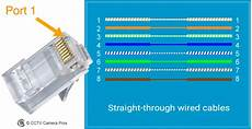 Cctv To Vga Wiring Diagram by Cat 5 Wiring Diagram Crossover Cable Diagram