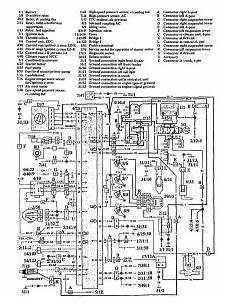 Volvo 940 1992 Wiring Diagrams Fuel Controls