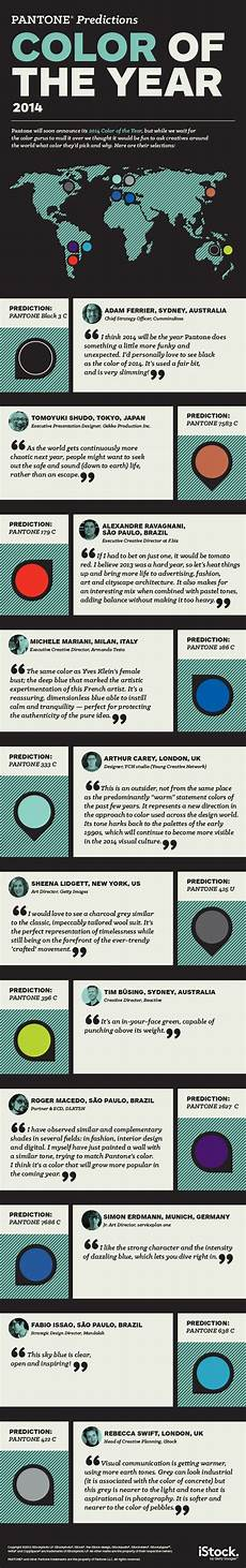 208 best images about infographics old and new on pinterest