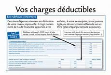 Charges D 233 Ductibles Le Revenu