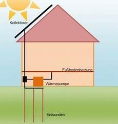 waermepumpe und solarthermie kombination aus w 228 rmepumpe und solarthermie dein bauguide