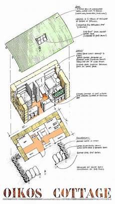 strawbale house plans 31 best straw bale house images on pinterest straw bales