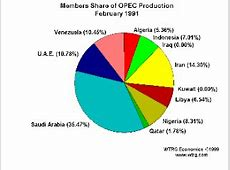 results of opec meeting