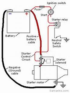 Starter Motor Wiring Diagram Chevy by Automechanic Car Starter System