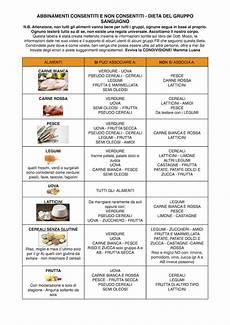 alimenti per gruppo sanguigno combinazioni alimentari secondo la dieta gruppo