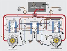 balmar centerfielder ii parallel charge controller for dual alternators