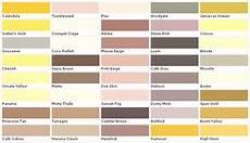 home depot chalk paint color chart