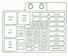 1993 chevy 3500 fuse box rear window defogger circuit wiring diagrams
