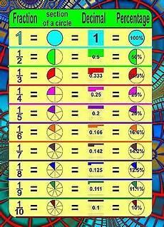 carson dellosa multiplication tables all facts to 12