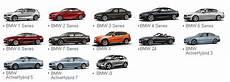 automotive service manuals 2012 bmw x5 spare parts catalogs car wrecker nz bmw car parts 318 525 540 740 x5 z3