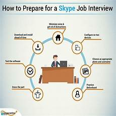 professional resume writers and editors skype interview phone interviews finding the right