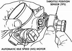 electronic throttle control 1995 chrysler town country free book repair manuals repair guides chrysler multi point electronic fuel injection throttle position sensor tps