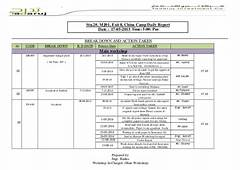 Daily Report Of Main Workshop 17 05 2015