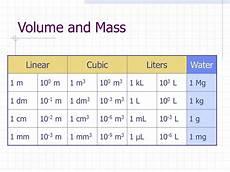kubikzentimeter in liter kg to liters water water ionizer