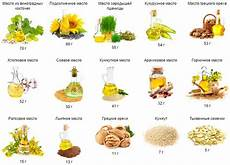 omega 3 and omega 6 fatty acids sources