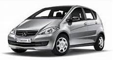 acheter une voiture de société v 233 hicule de soci 233 t 233 et v 233 hicule de fonction quelle