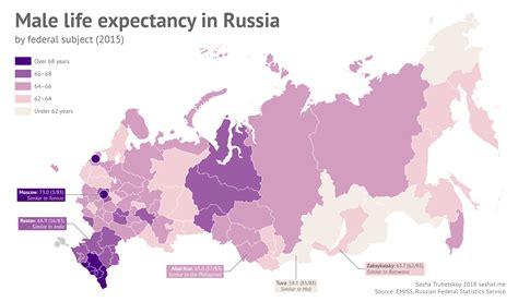 Average Life Expectancy Europe