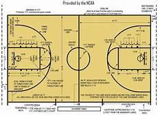 Orang Ganteng Ukuran Lapangan Basket Standar