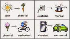 the forms of energy and their changes science online
