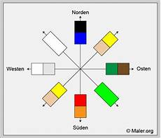 feng shui farben feng shui farben richtungen mit zus 228 tzlichen erstaunlich