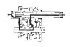 gs classic technik getriebe