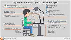 alpha lernen infografik ergonomie am arbeitsplatz
