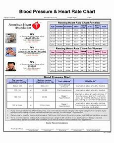 Kaload Ck17s Rate Blood Pressure by 2020 Blood Pressure Chart Fillable Printable Pdf