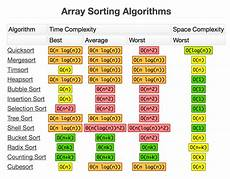 cheat sheets for ai neural networks machine learning deep learning big data