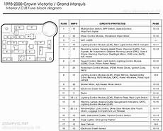 1999 grand marquis fuse diagram mercury grand marquis questions were is the fuses or relay located on a 2000 mercury grand