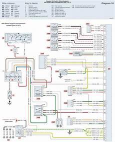 peugeot 307 wiring diagram efcaviation com best of 206 webtor me entrancing infrastruktura