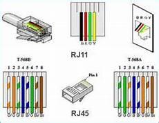 Rj11 Wiring Diagram Using Cat5 Lovely Using Rj11 Cat5