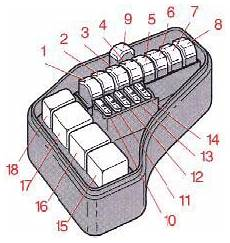 98 volvo s70 fuse diagram ignition coil fuel fuse blows ideas 2000 v70xc volvo forums volvo enthusiasts forum
