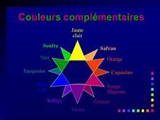 couleur complémentaire du vert 22413 les couleurs et leurs caract 233 ristiques ppt t 233 l 233 charger