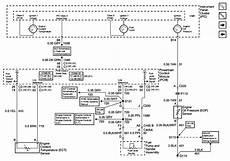 interior wiring diagram ls1tech camaro and firebird discussion